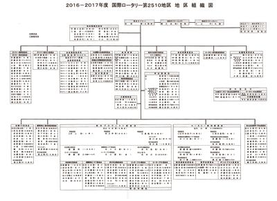 gml14_15_8